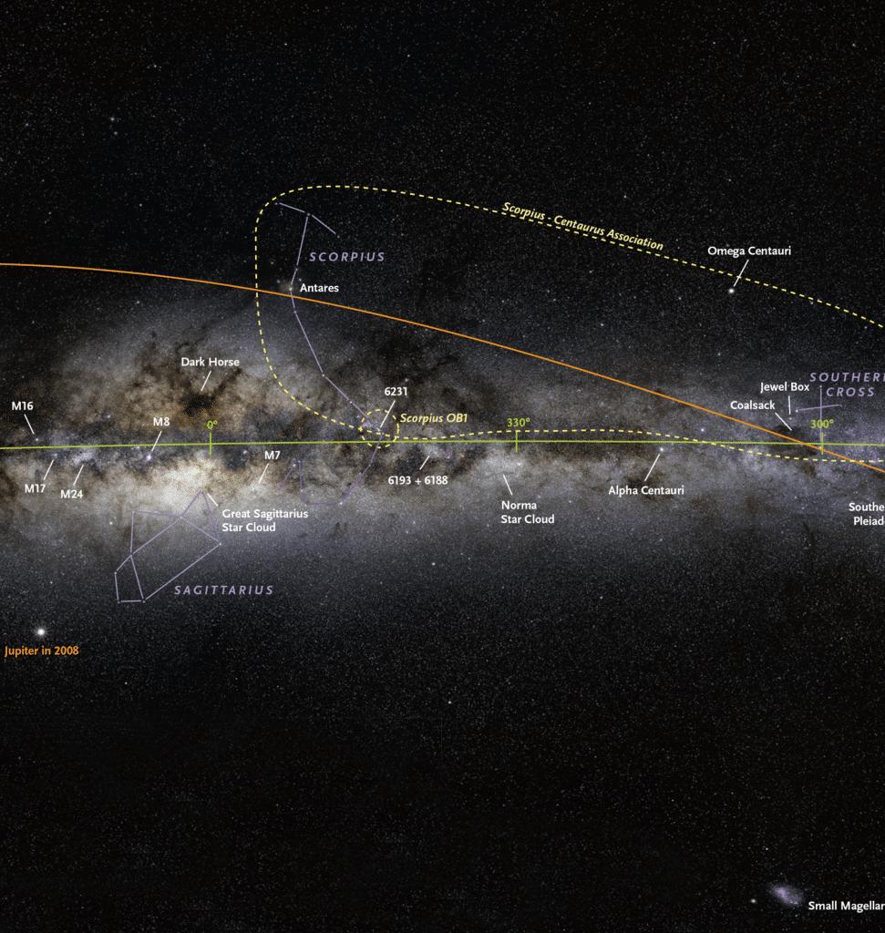 Sagittarius-Carina