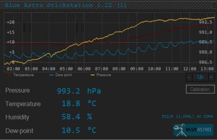 Het dauwpunt is allesbepalend bij die afweging, wanneer de controlbox temperatuur boven het dauwpunt