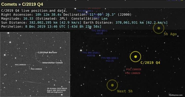 2I oftewel C2019q4 Borisov is het 2e Interstellaire object (na Oumuamua ). in de nacht van 25 op 26