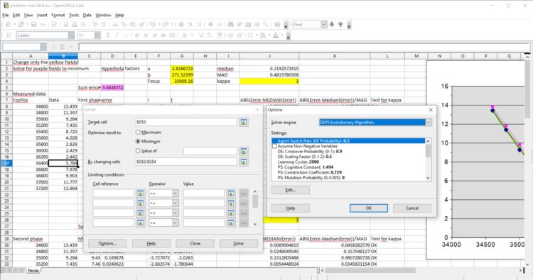 Han, hierbij nog het instellen van de OpenOffice Calc solver: De target-cell is de magenta cell (D5)