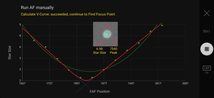 Het was niet de bedoeling om een nieuwe lange discussie te starten maar de curve fitting lijkt matig